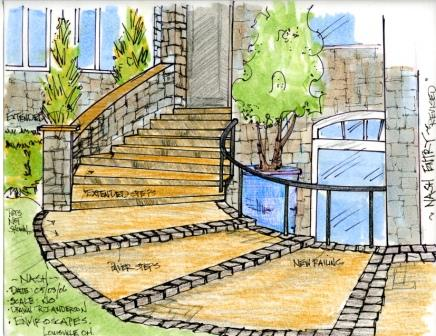 Entry Rendering-Steps