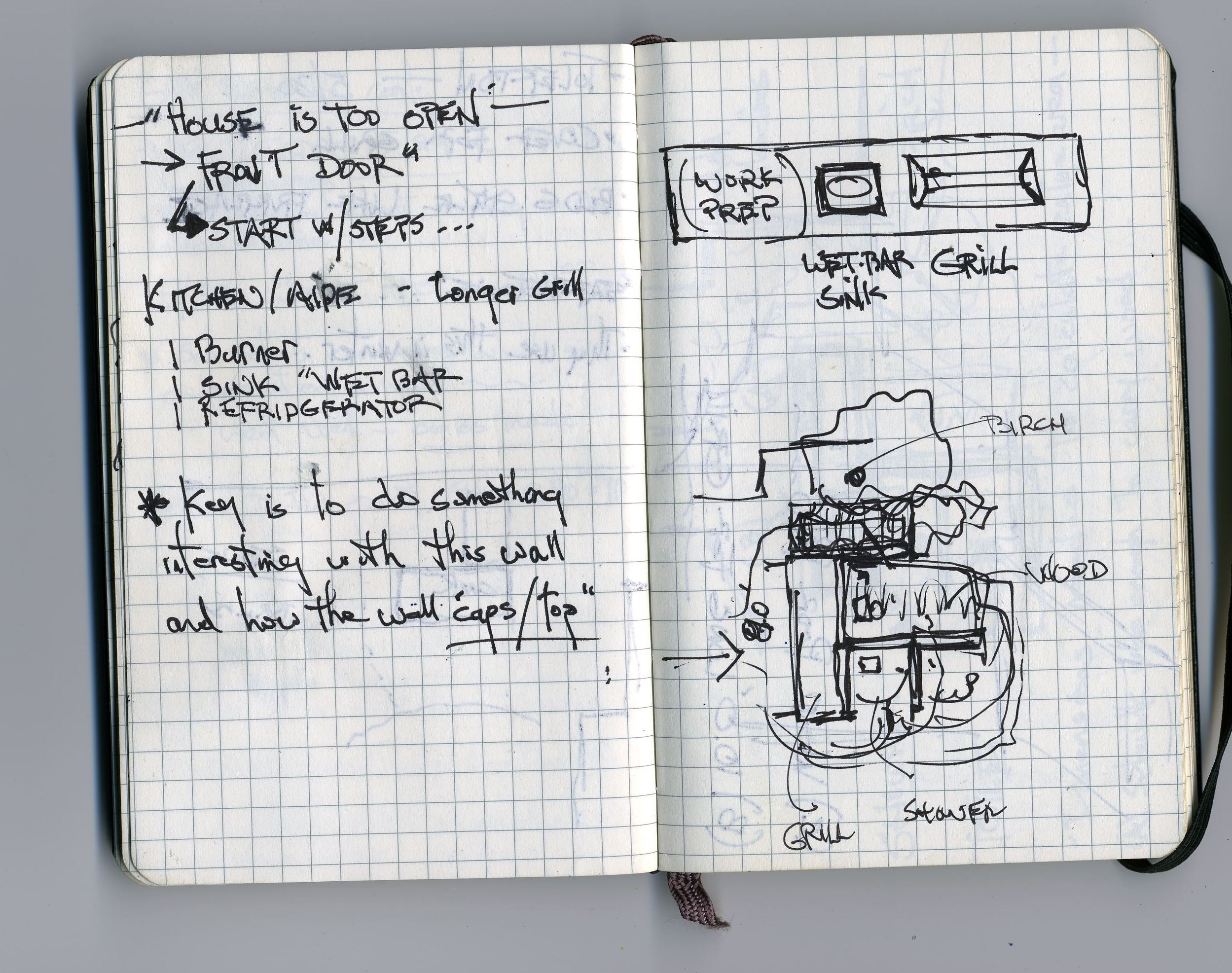 Practice that Sketching | The Whispering Crane Institute