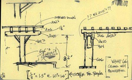 pergola plans with material list